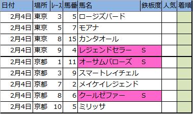 f:id:onix-oniku:20170203191803p:plain
