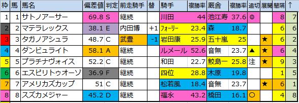f:id:onix-oniku:20170204180526p:plain