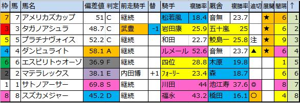 f:id:onix-oniku:20170204181149p:plain
