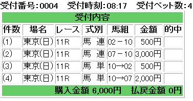 f:id:onix-oniku:20170205081738p:plain