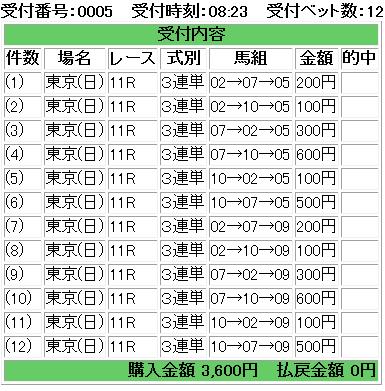 f:id:onix-oniku:20170205082350p:plain