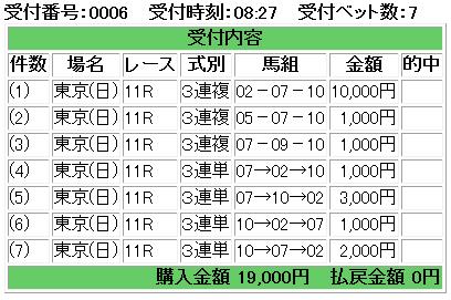 f:id:onix-oniku:20170205082819p:plain