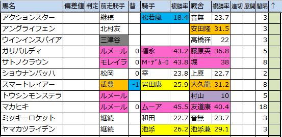 f:id:onix-oniku:20170206181803p:plain