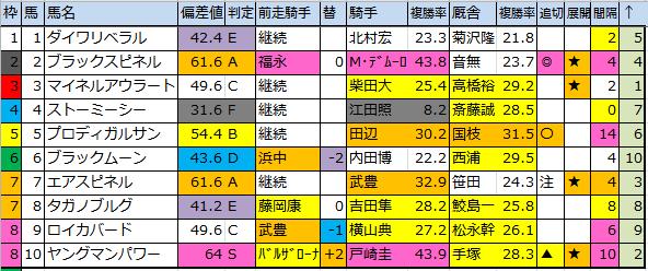 f:id:onix-oniku:20170207171627p:plain
