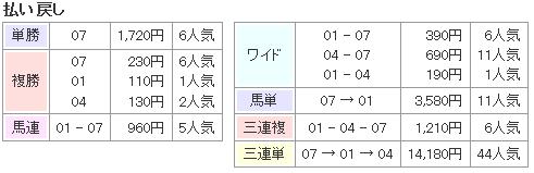 f:id:onix-oniku:20170207173116p:plain
