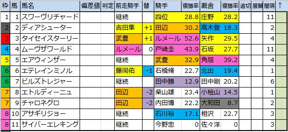 f:id:onix-oniku:20170210102339p:plain
