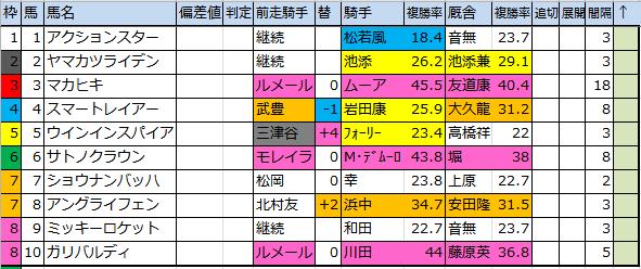 f:id:onix-oniku:20170210103248p:plain