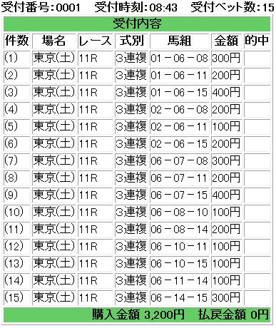 f:id:onix-oniku:20170211085506p:plain
