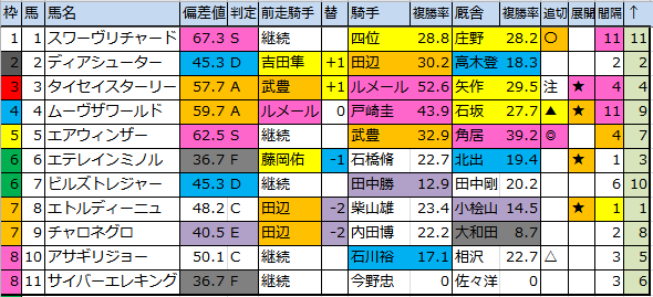 f:id:onix-oniku:20170211183250p:plain