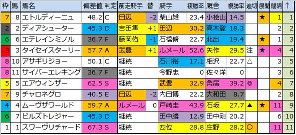 f:id:onix-oniku:20170211183841p:plain