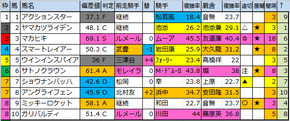 f:id:onix-oniku:20170211184723p:plain