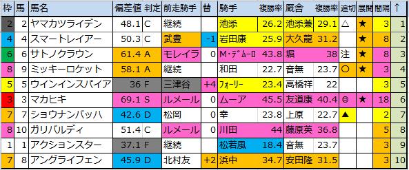 f:id:onix-oniku:20170211185429p:plain
