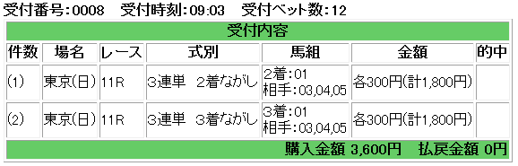 f:id:onix-oniku:20170212090710p:plain