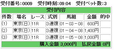f:id:onix-oniku:20170212090750p:plain