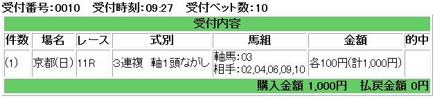 f:id:onix-oniku:20170212093255p:plain