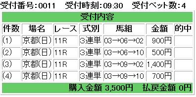 f:id:onix-oniku:20170212093321p:plain