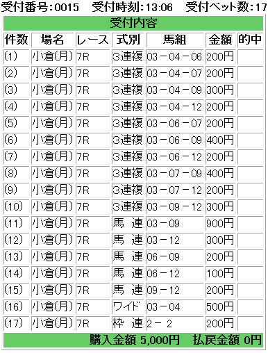 f:id:onix-oniku:20170213134404p:plain