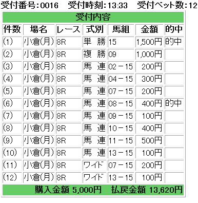 f:id:onix-oniku:20170213135021p:plain