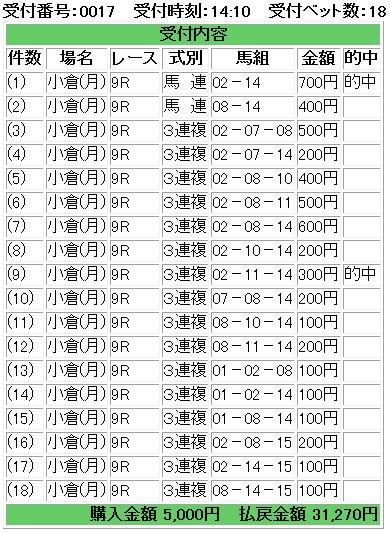 f:id:onix-oniku:20170213142324p:plain
