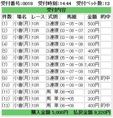 f:id:onix-oniku:20170213145825p:plain