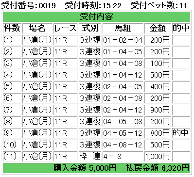 f:id:onix-oniku:20170213153215p:plain