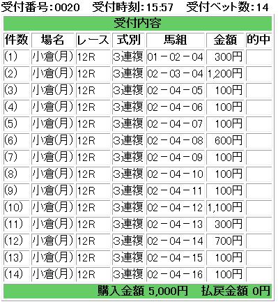 f:id:onix-oniku:20170213160716p:plain