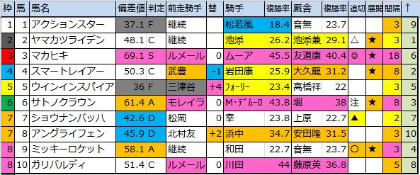f:id:onix-oniku:20170214162028p:plain
