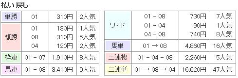 f:id:onix-oniku:20170214164559p:plain