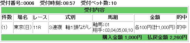 f:id:onix-oniku:20170214164653p:plain