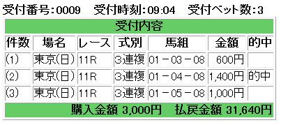f:id:onix-oniku:20170214164706p:plain