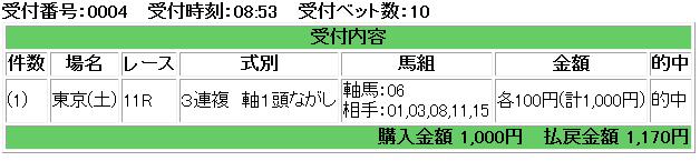f:id:onix-oniku:20170214170228p:plain