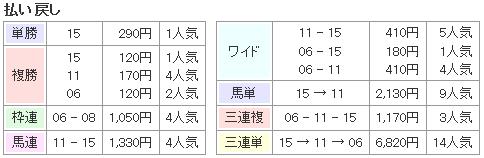 f:id:onix-oniku:20170214170321p:plain