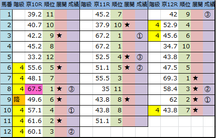 f:id:onix-oniku:20170215165243p:plain