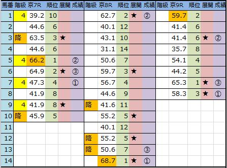 f:id:onix-oniku:20170215165315p:plain