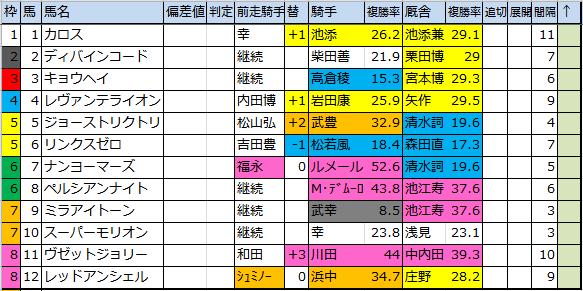 f:id:onix-oniku:20170224113543p:plain