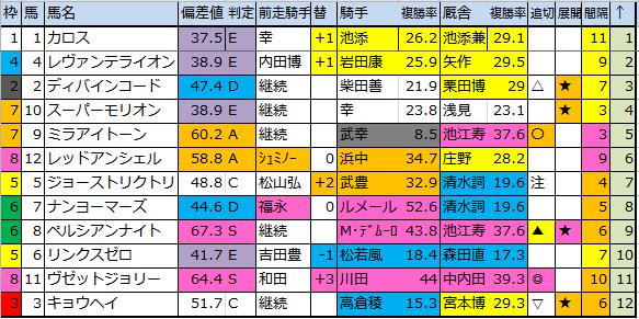 f:id:onix-oniku:20170224180615p:plain
