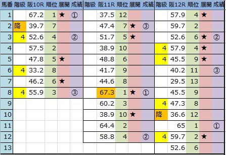 f:id:onix-oniku:20170225163017p:plain