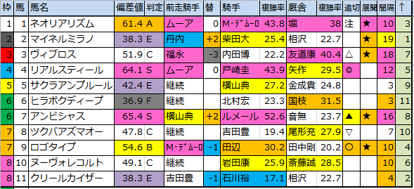 f:id:onix-oniku:20170225181347p:plain
