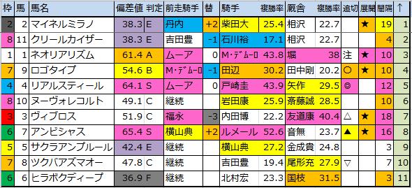 f:id:onix-oniku:20170225182152p:plain
