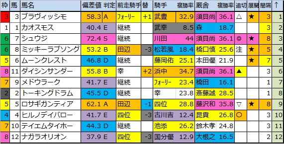f:id:onix-oniku:20170225185931p:plain