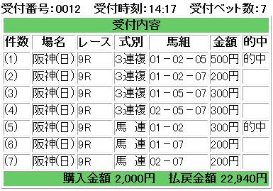 f:id:onix-oniku:20170226164734p:plain