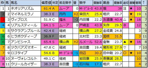 f:id:onix-oniku:20170302152625p:plain