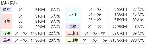 f:id:onix-oniku:20170302152742p:plain
