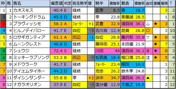 f:id:onix-oniku:20170302154036p:plain