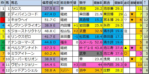 f:id:onix-oniku:20170302155410p:plain
