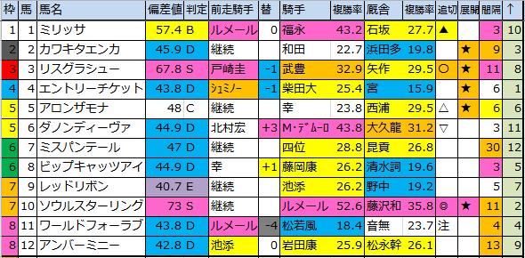 f:id:onix-oniku:20170303174724p:plain