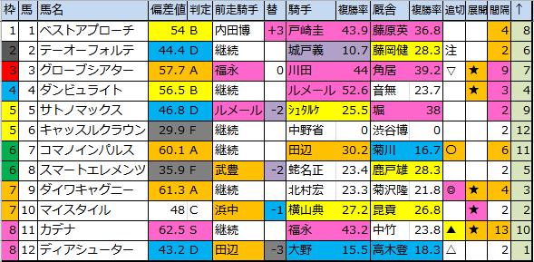 f:id:onix-oniku:20170304180232p:plain
