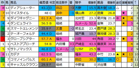 f:id:onix-oniku:20170304181210p:plain