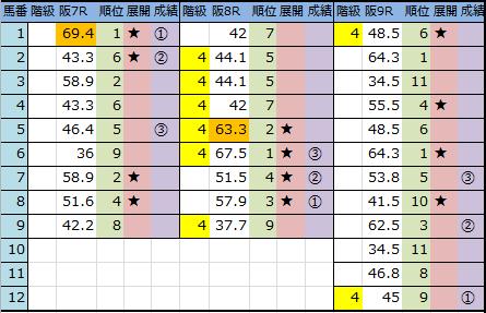 f:id:onix-oniku:20170305143916p:plain
