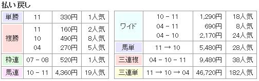 f:id:onix-oniku:20170307191554p:plain